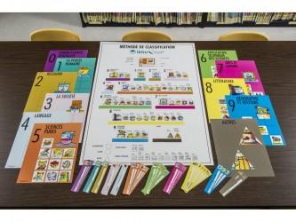 Biblio Visual Orientation Package