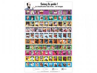 Grande affiche plastifiée d'orientation Suivez le Guide